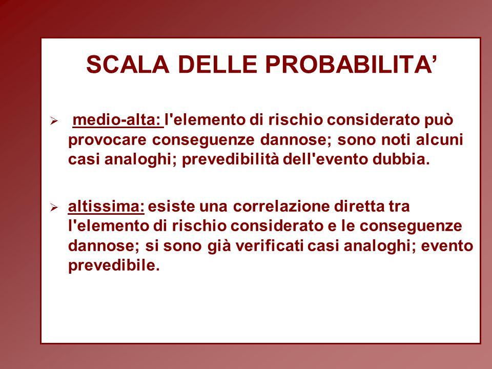 SCALA DELLE PROBABILITA'