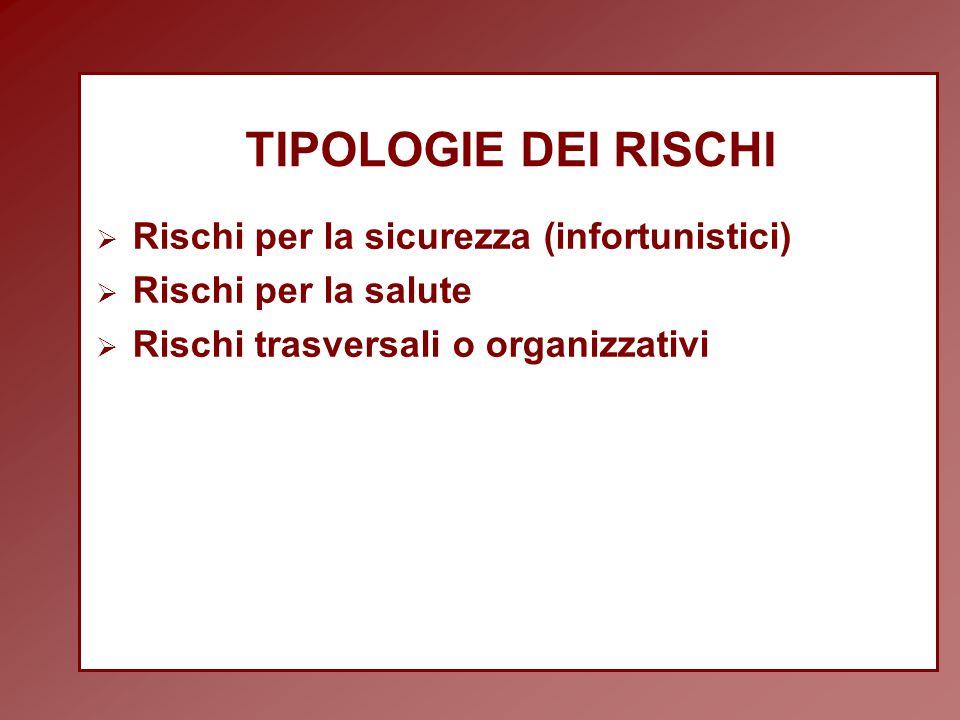 TIPOLOGIE DEI RISCHI Rischi per la sicurezza (infortunistici)