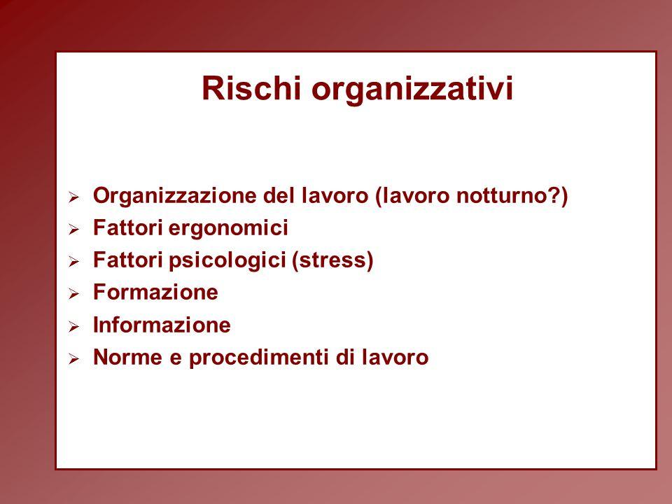 Rischi organizzativi Organizzazione del lavoro (lavoro notturno )