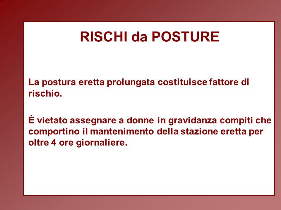 RISCHI da POSTURE La postura eretta prolungata costituisce fattore di rischio.