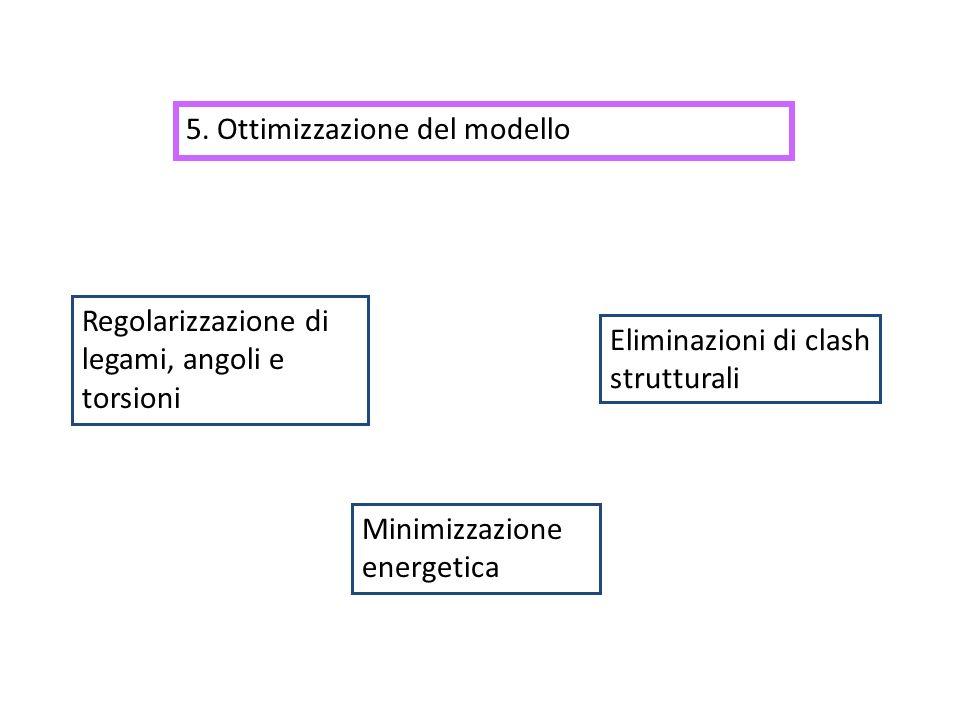 5. Ottimizzazione del modello