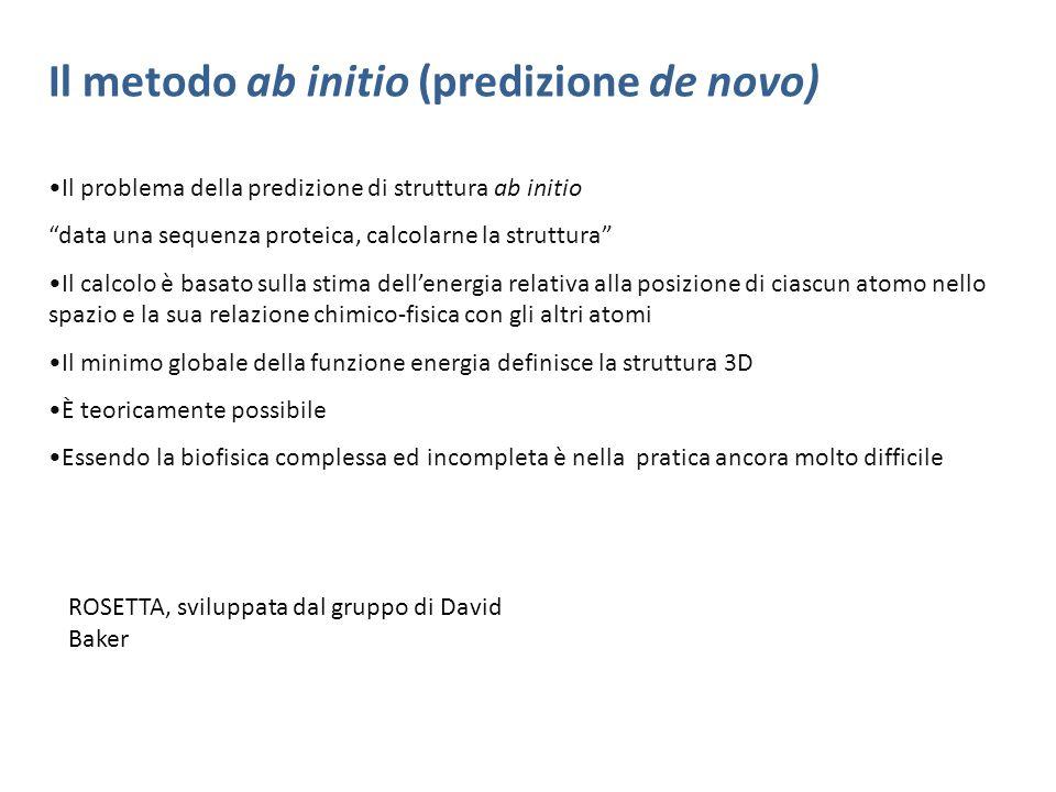 Il metodo ab initio (predizione de novo)
