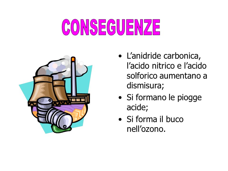 CONSEGUENZE L'anidride carbonica, l'acido nitrico e l'acido solforico aumentano a dismisura; Si formano le piogge acide;