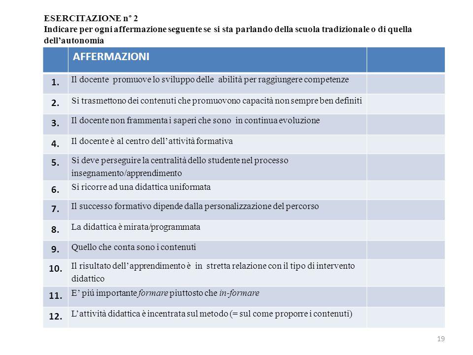 AFFERMAZIONI 1. 2. 3. 4. 5. 6. 7. 8. 9. 10. 11. 12. ESERCITAZIONE n° 2