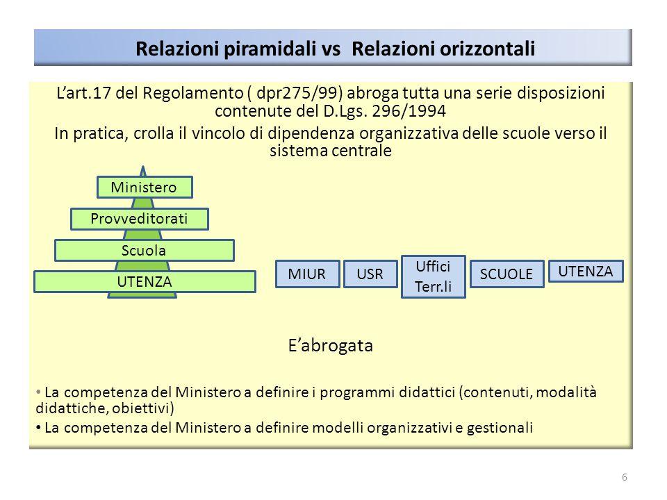Relazioni piramidali vs Relazioni orizzontali