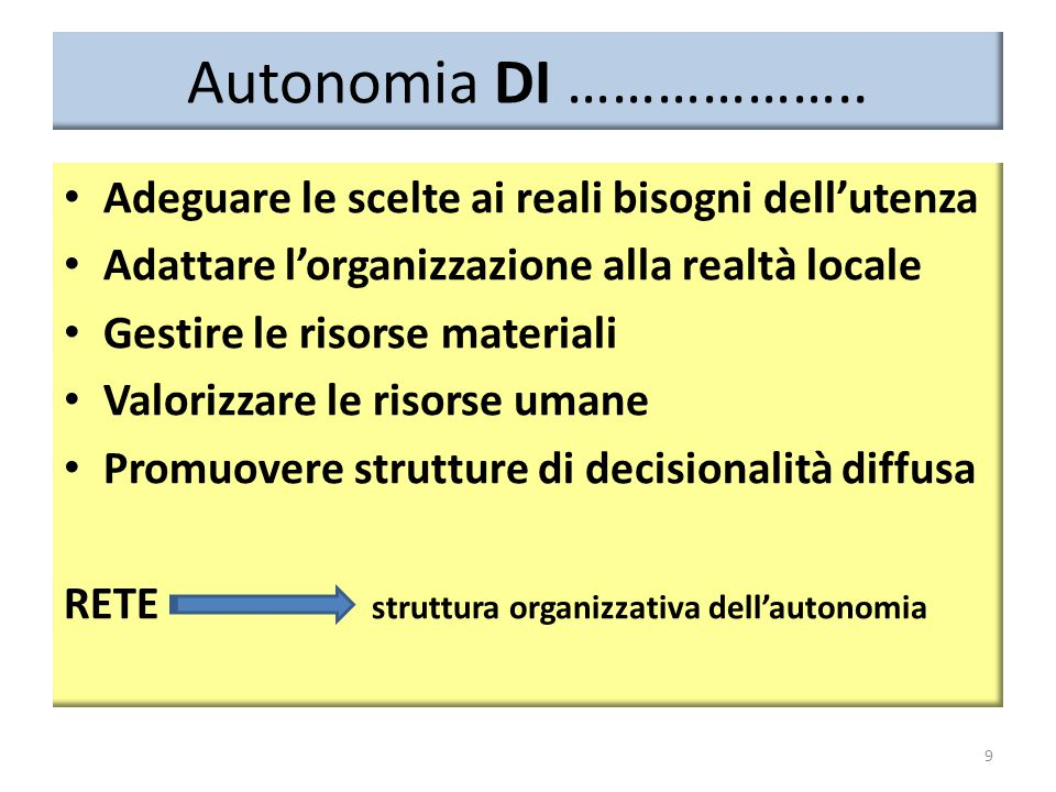 Autonomia DI ……………….. Adeguare le scelte ai reali bisogni dell'utenza