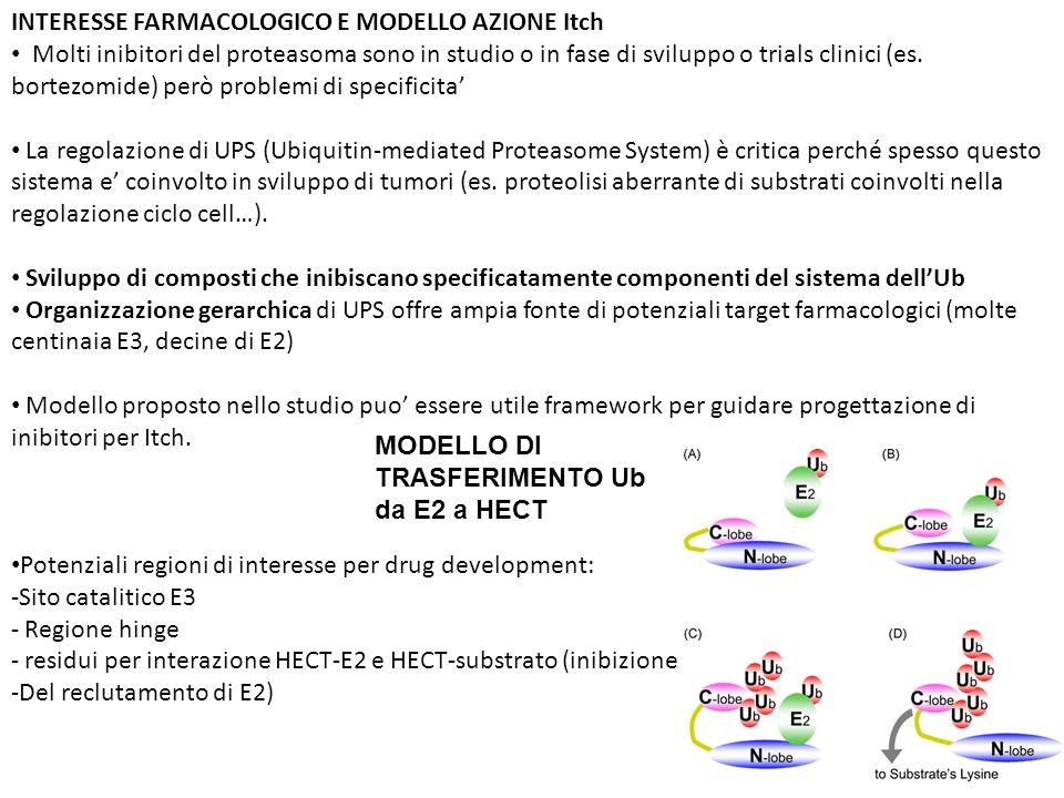 INTERESSE FARMACOLOGICO E MODELLO AZIONE Itch