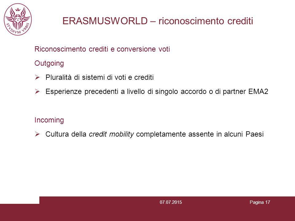 ERASMUSWORLD – riconoscimento crediti