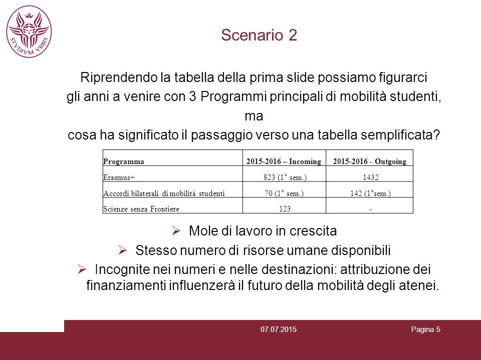 Scenario 2 Riprendendo la tabella della prima slide possiamo figurarci