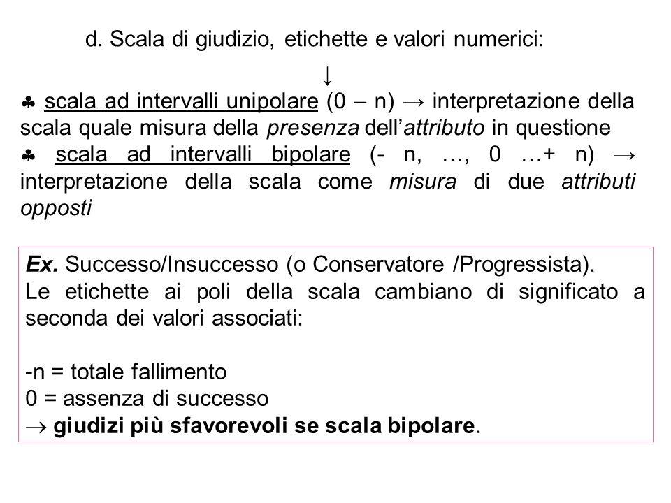 d. Scala di giudizio, etichette e valori numerici: