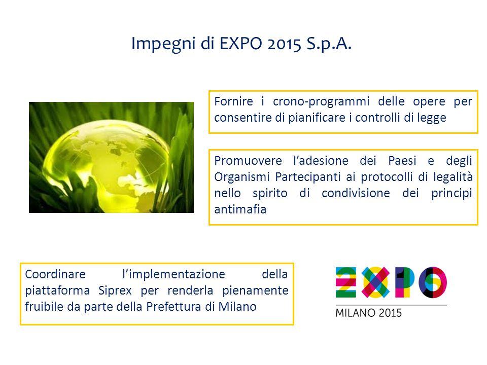 Impegni di EXPO 2015 S.p.A. Fornire i crono-programmi delle opere per consentire di pianificare i controlli di legge.