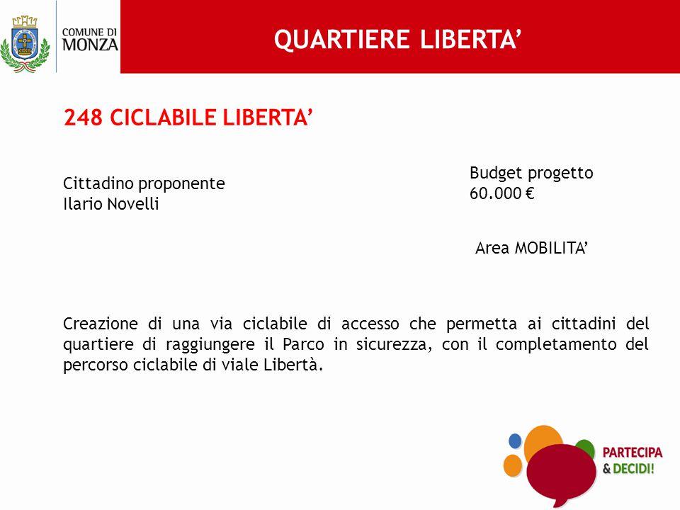QUARTIERE LIBERTA' 248 CICLABILE LIBERTA' Budget progetto