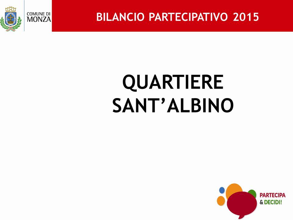BILANCIO PARTECIPATIVO 2015 QUARTIERE SANT'ALBINO