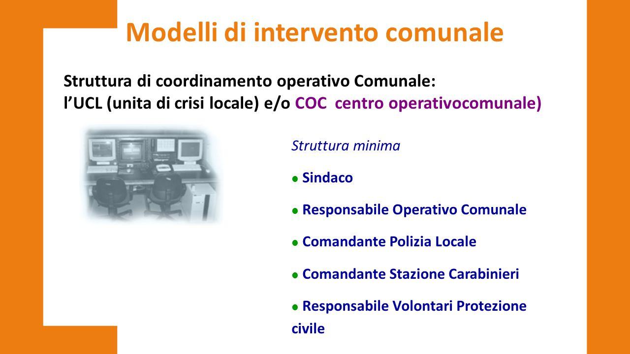 Modelli di intervento comunale