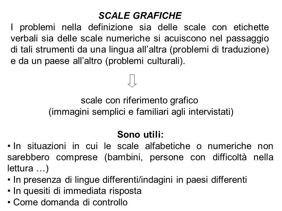 scale con riferimento grafico