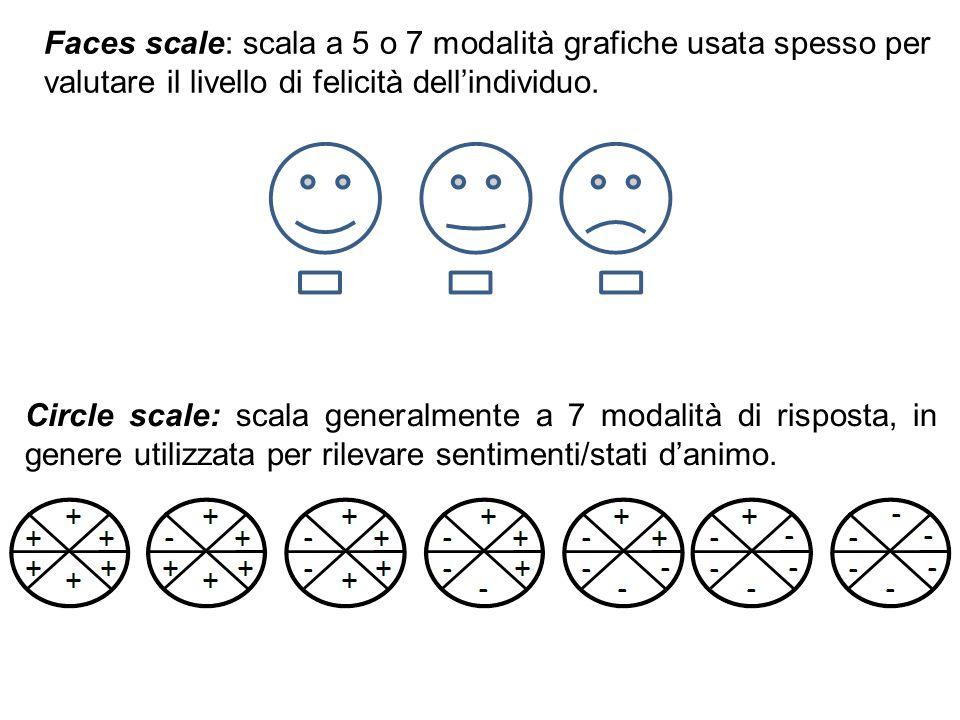 Faces scale: scala a 5 o 7 modalità grafiche usata spesso per valutare il livello di felicità dell'individuo.
