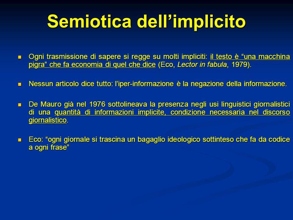 Semiotica dell'implicito