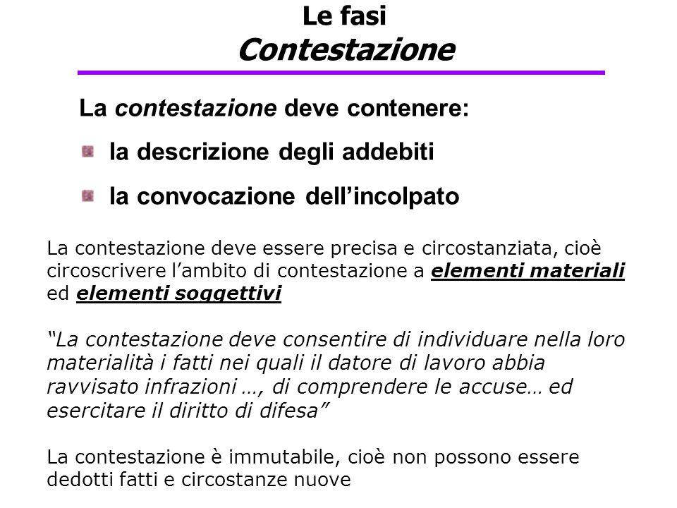Le fasi Contestazione La contestazione deve contenere: