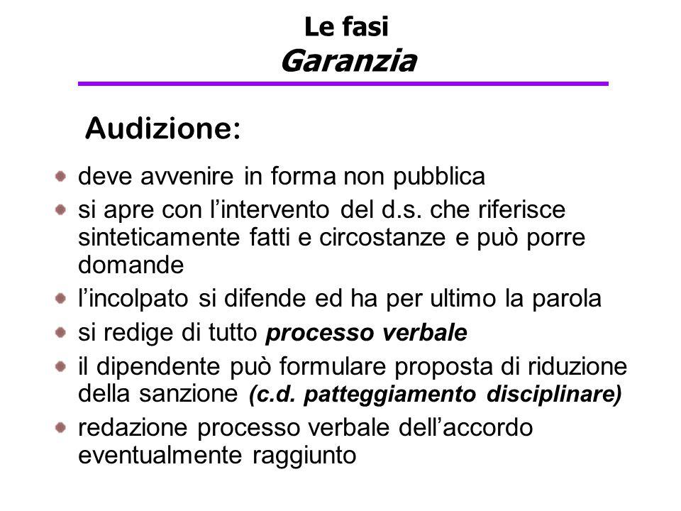 Audizione: Le fasi Garanzia deve avvenire in forma non pubblica