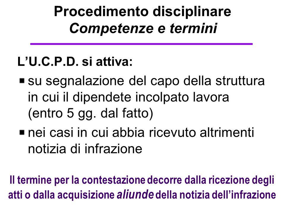 Procedimento disciplinare Competenze e termini