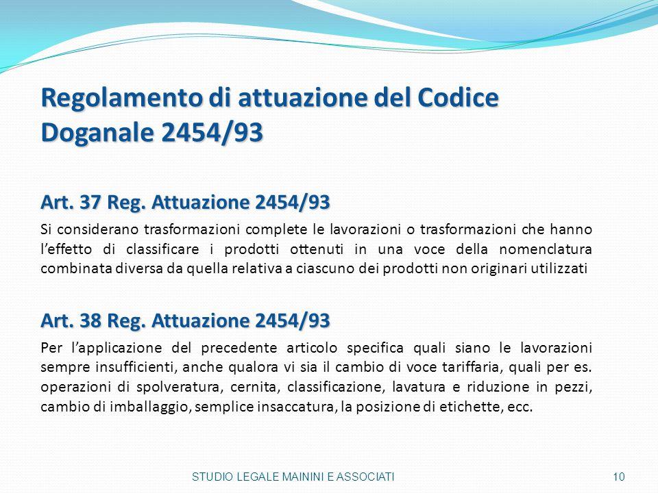 Regolamento di attuazione del Codice Doganale 2454/93