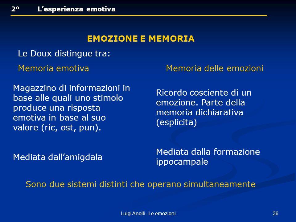 Memoria emotiva Memoria delle emozioni