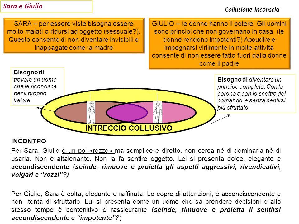 Sara e Giulio INTRECCIO COLLUSIVO Collusione inconscia
