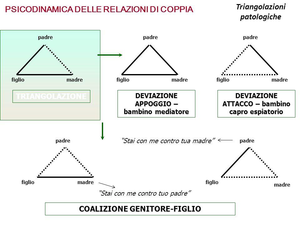 Triangolazioni patologiche