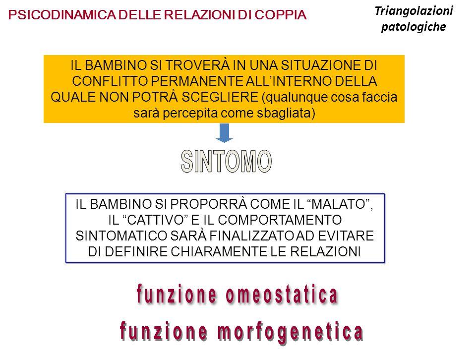 Triangolazioni patologiche funzione morfogenetica