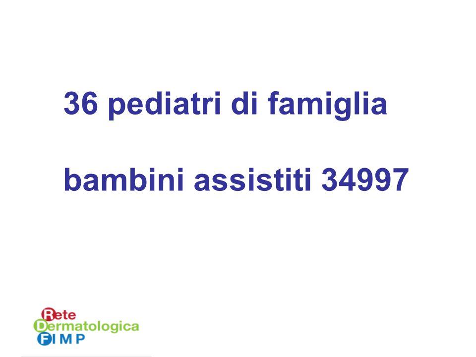 36 pediatri di famiglia bambini assistiti 34997