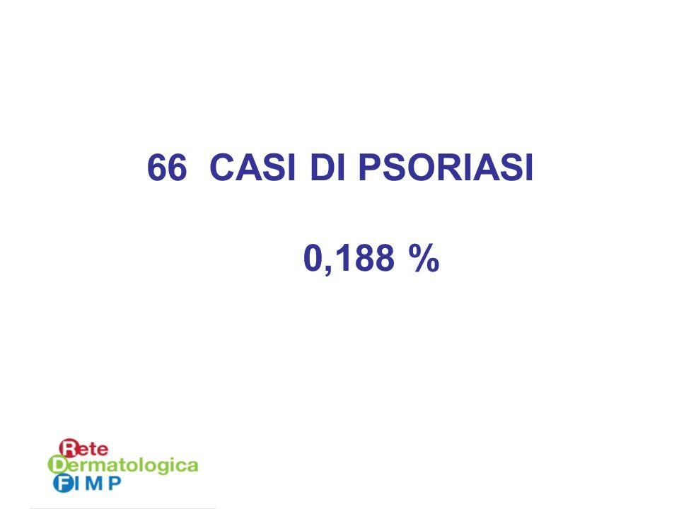 CASI DI PSORIASI 0,188 %