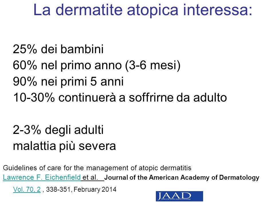 La dermatite atopica interessa:
