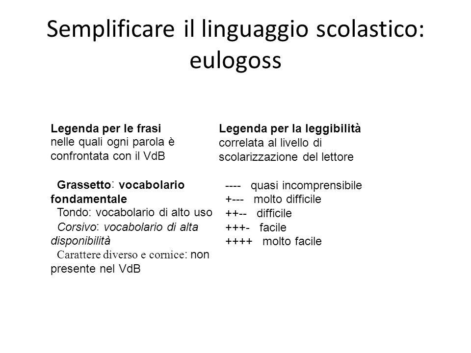 Semplificare il linguaggio scolastico: eulogoss