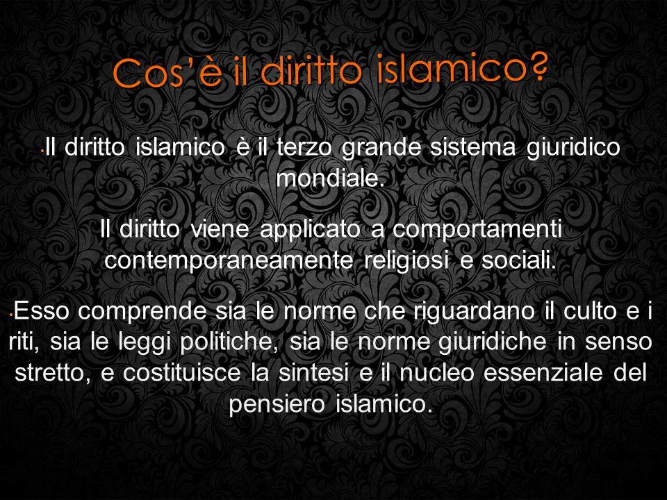 Cos'è il diritto islamico