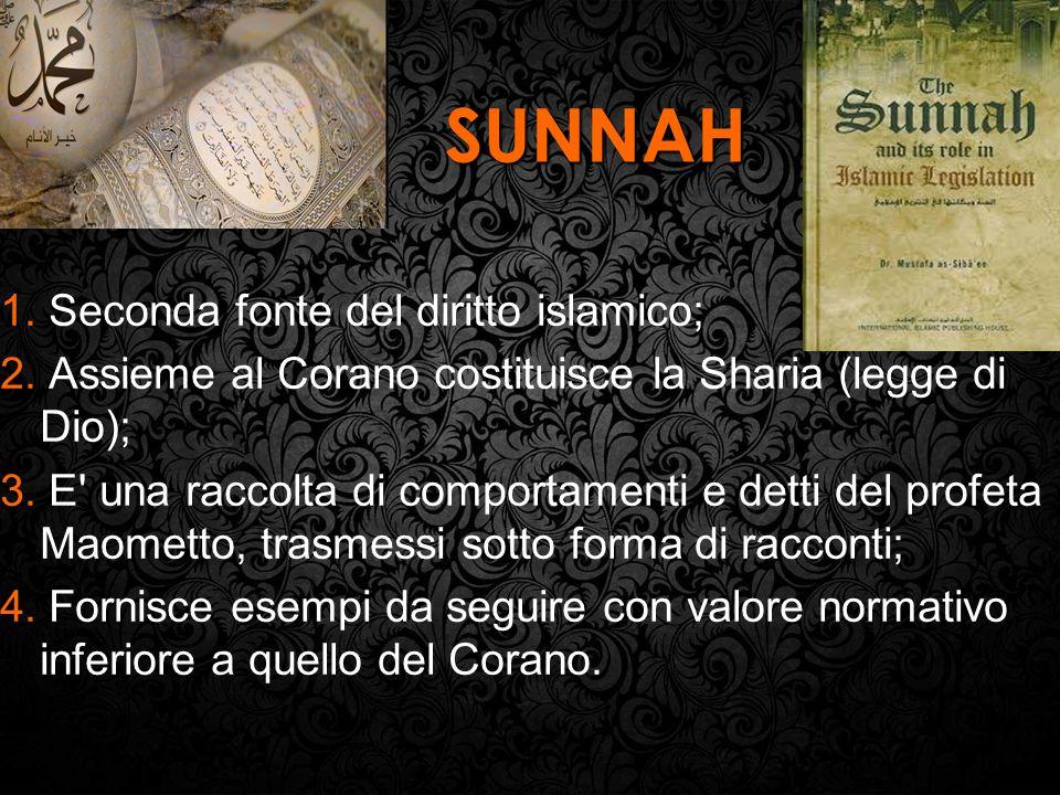 SUNNAH 1. Seconda fonte del diritto islamico;