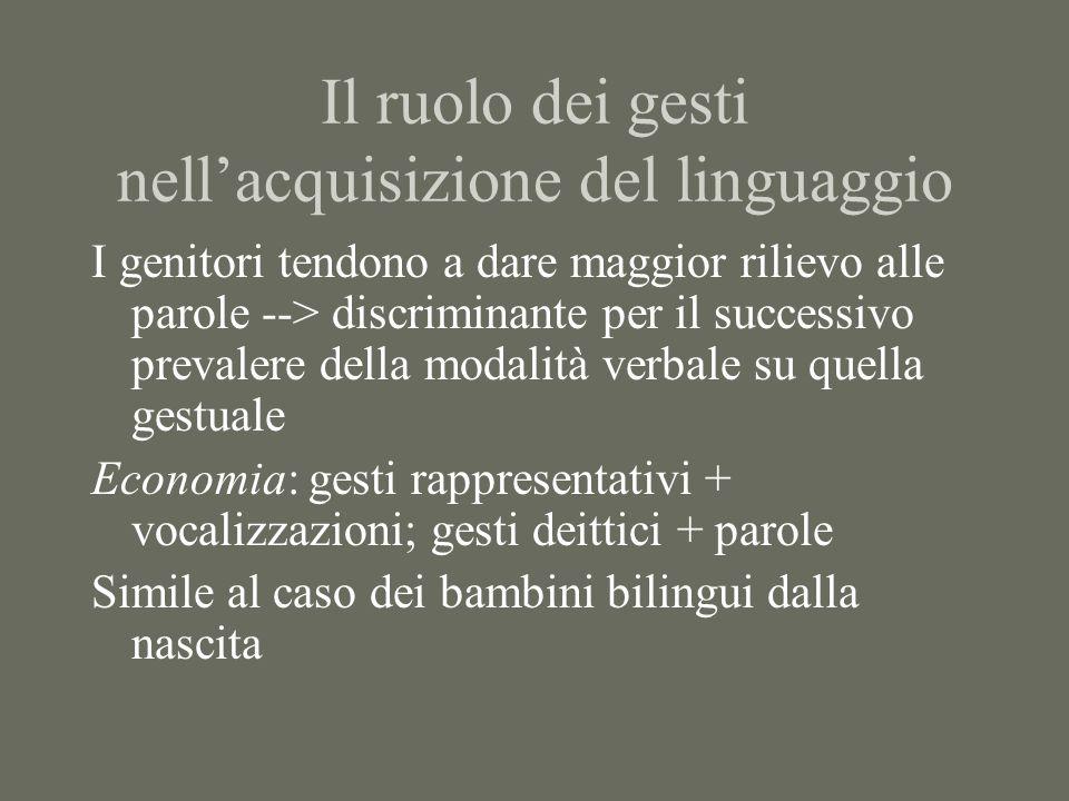 Il ruolo dei gesti nell'acquisizione del linguaggio