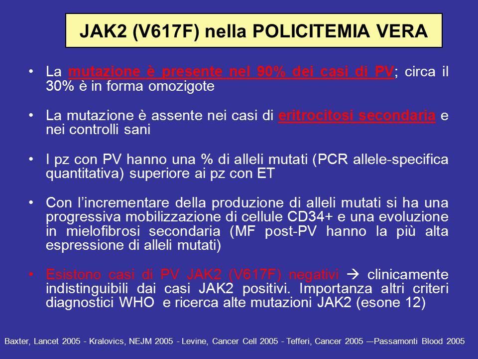 JAK2 (V617F) nella POLICITEMIA VERA