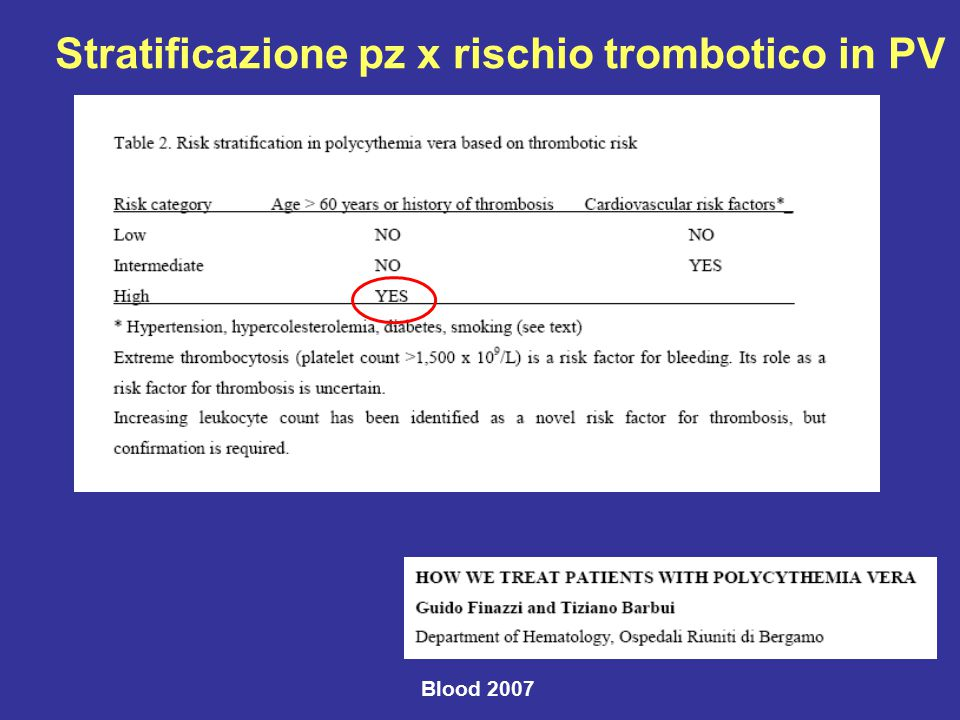 Stratificazione pz x rischio trombotico in PV