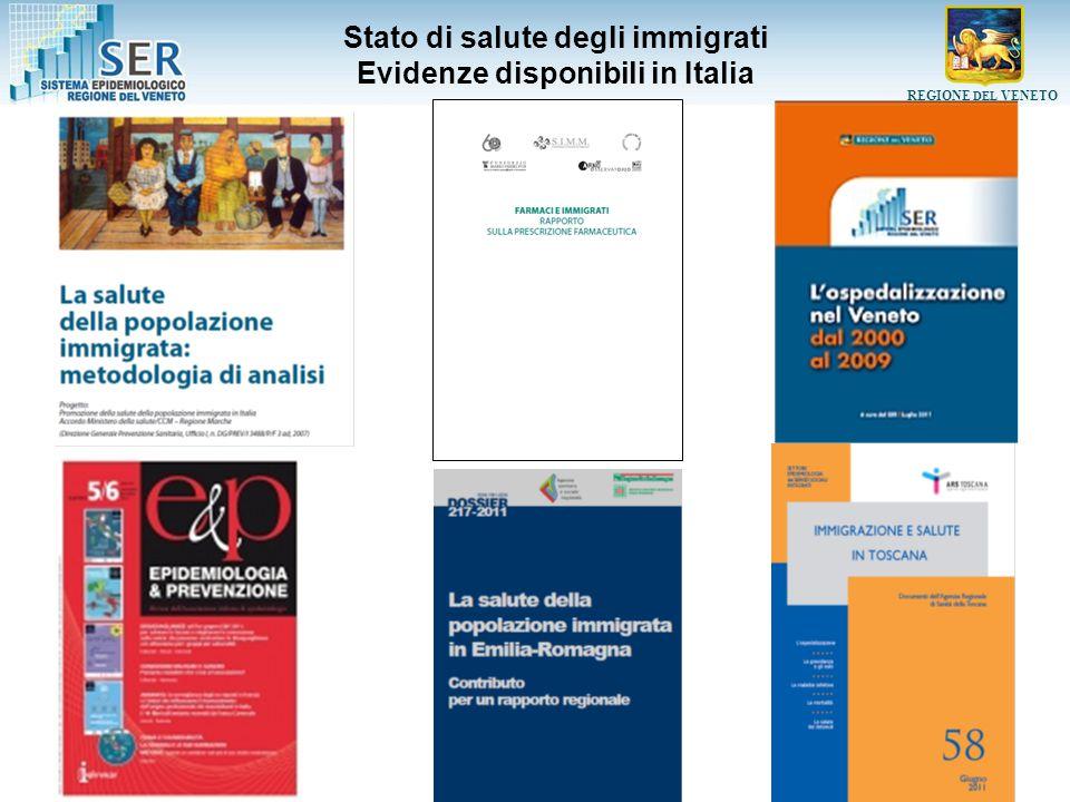 Stato di salute degli immigrati Evidenze disponibili in Italia