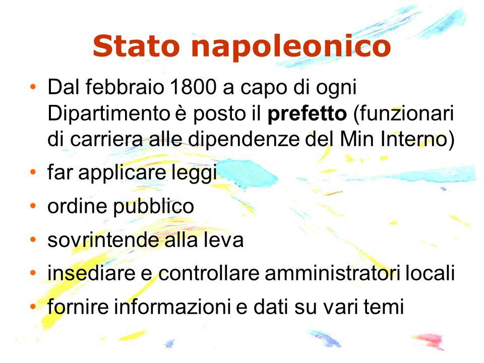 Stato napoleonico Dal febbraio 1800 a capo di ogni Dipartimento è posto il prefetto (funzionari di carriera alle dipendenze del Min Interno)