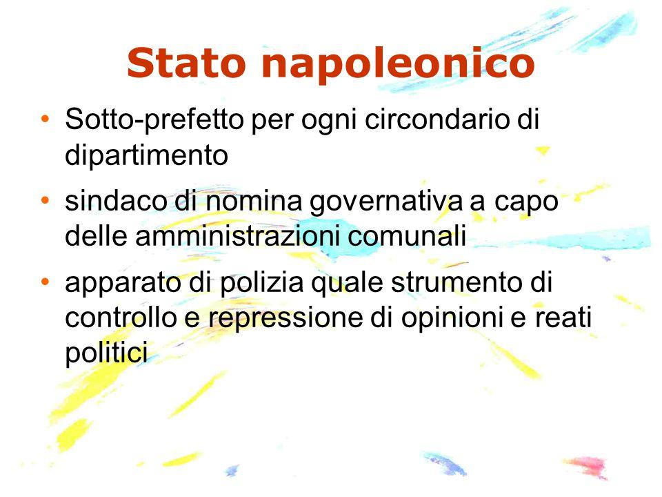 Stato napoleonico Sotto-prefetto per ogni circondario di dipartimento