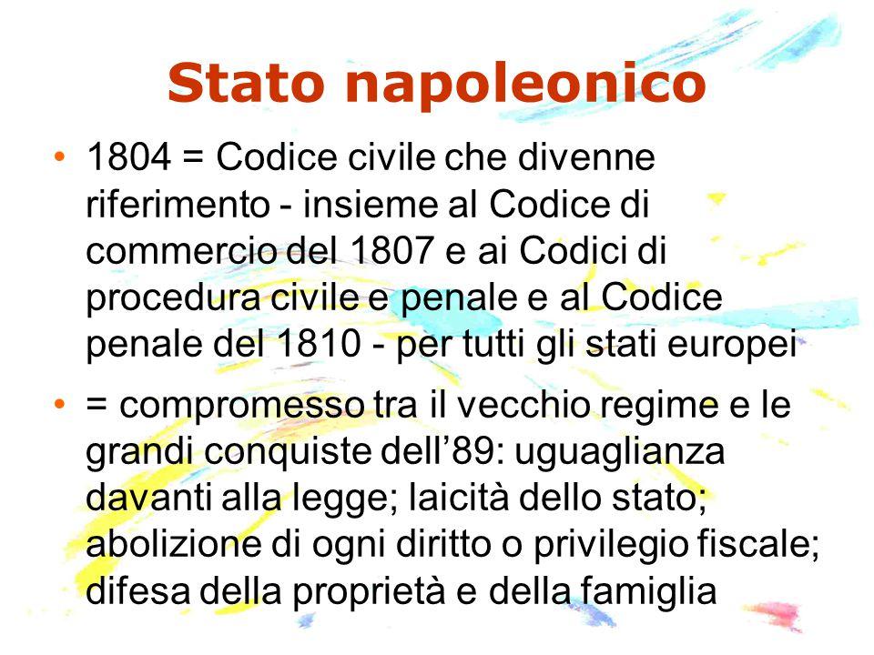 Stato napoleonico