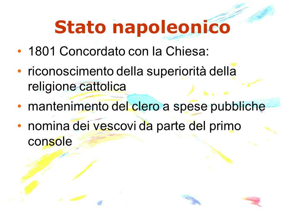 Stato napoleonico 1801 Concordato con la Chiesa: