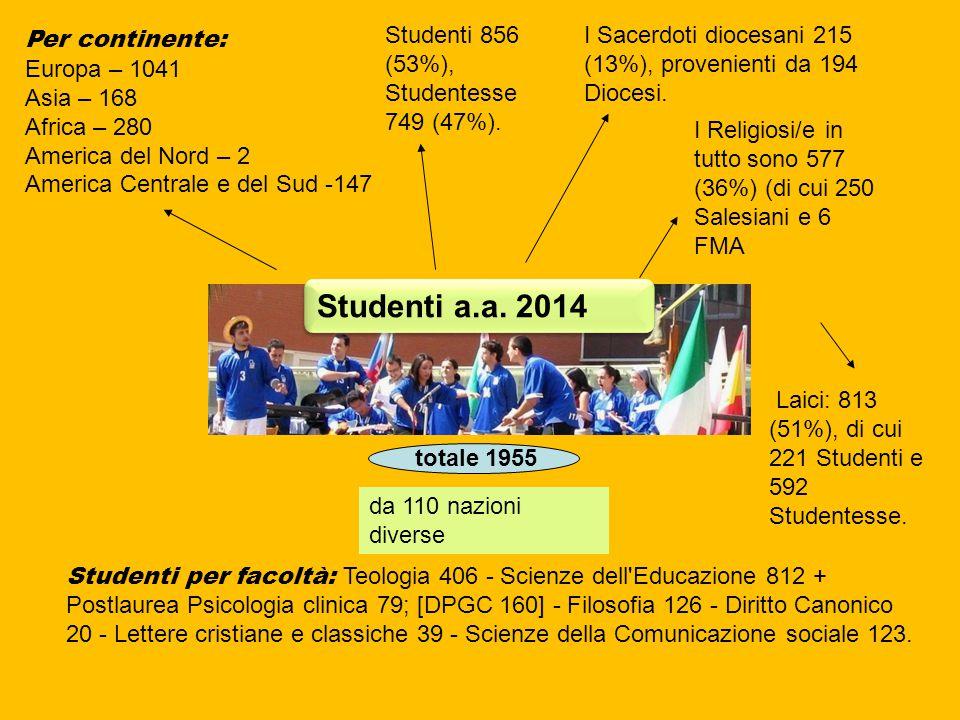 Studenti a.a. 2014 Per continente: Europa – 1041 Asia – 168