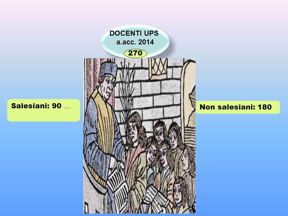 DOCENTI UPS a.acc. 2014 270 Salesiani: 90 … Non salesiani: 180