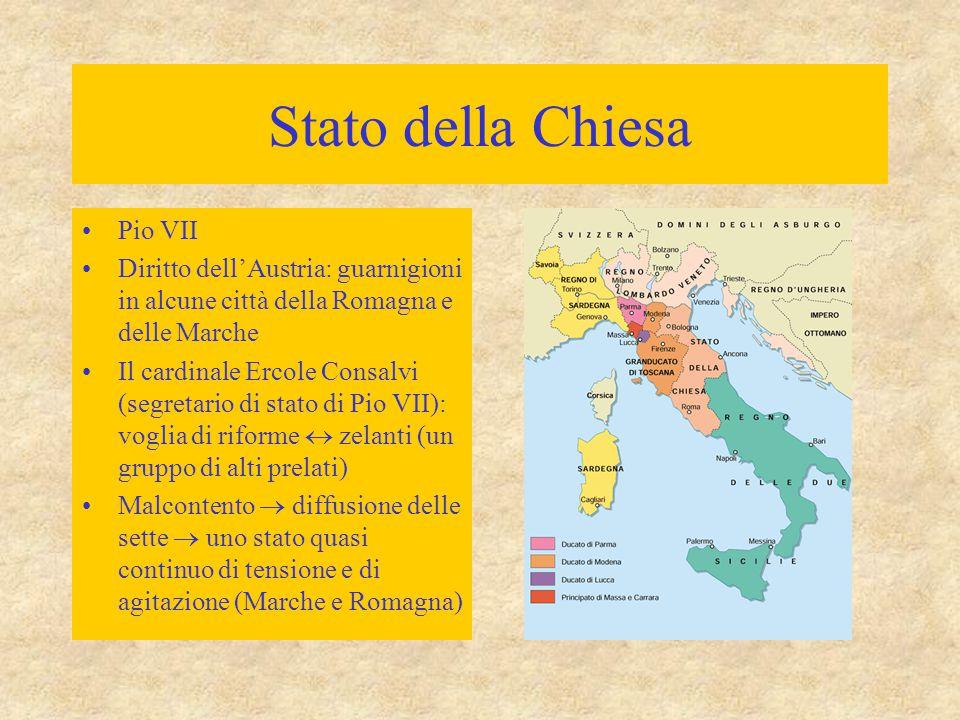 Stato della Chiesa Pio VII