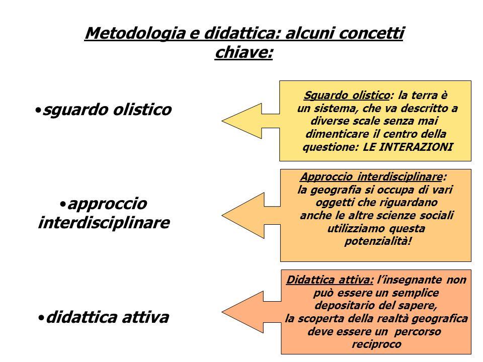 Metodologia e didattica: alcuni concetti chiave: