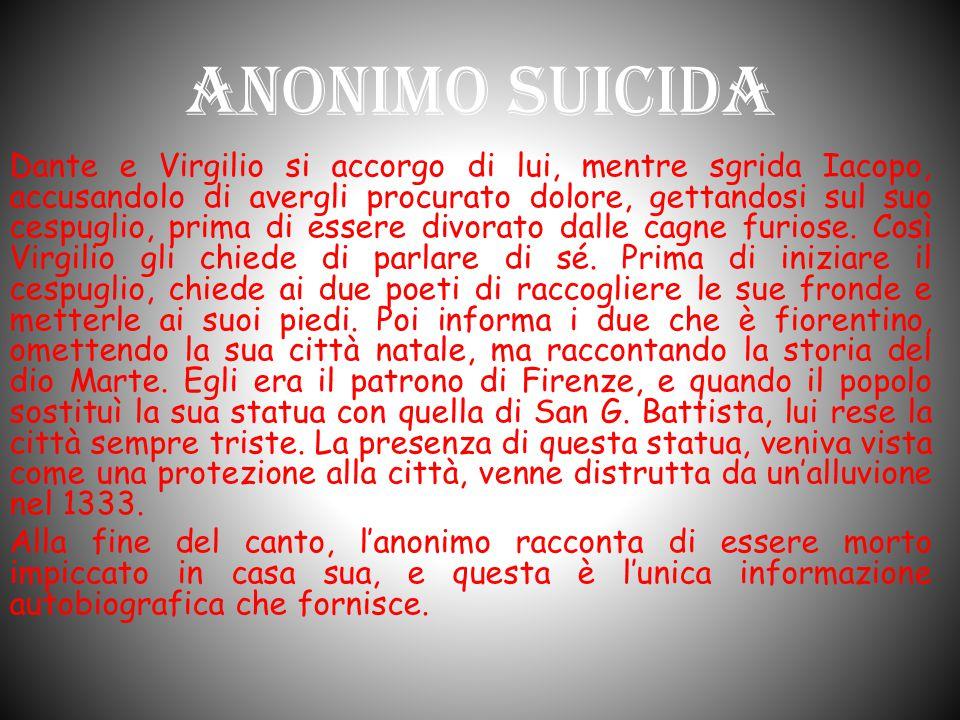 Anonimo Suicida