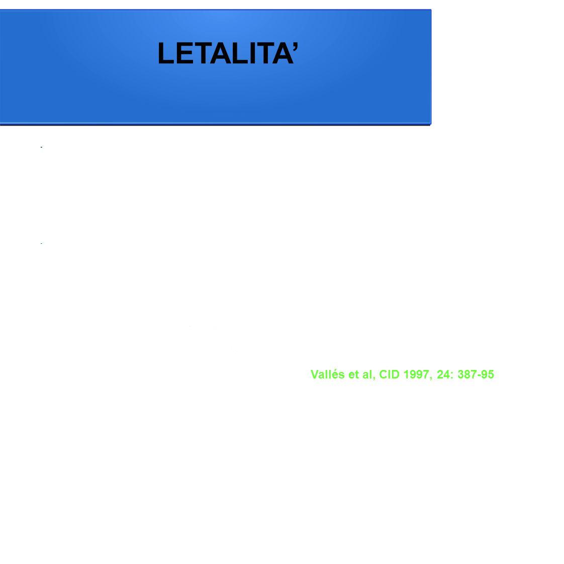 LETALITA' Vallés et al, CID 1997, 24: 387-95