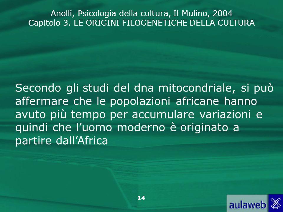 Secondo gli studi del dna mitocondriale, si può affermare che le popolazioni africane hanno avuto più tempo per accumulare variazioni e quindi che l'uomo moderno è originato a partire dall'Africa